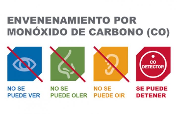 Prevención Monóxido de Carbono