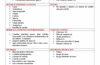 Elementos básicos de una Mochila de Emergencia